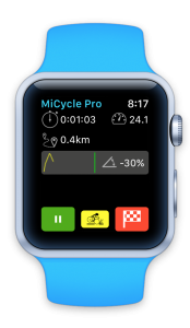 MiCycle Watch - Ride Started