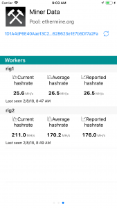 Statistiques de travailleurs