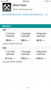 Рабочие статистика