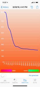 功率曲线 (单)